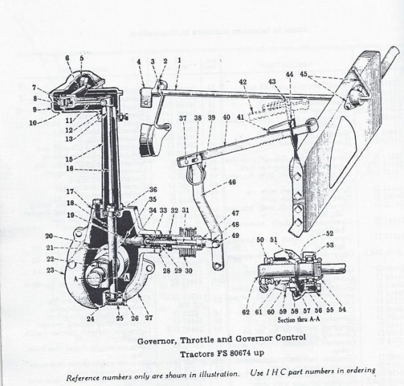 farmall super c governor diagram